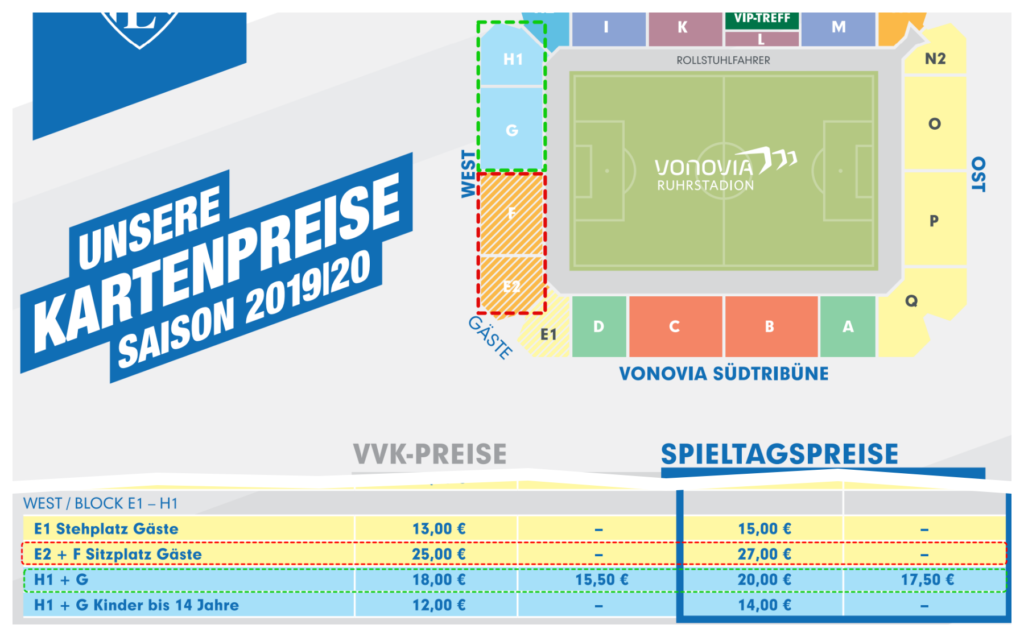 Kartenpreise VfL Bochum 2019/2020
